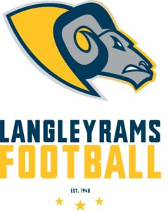 Langley Rams Concussion Program
